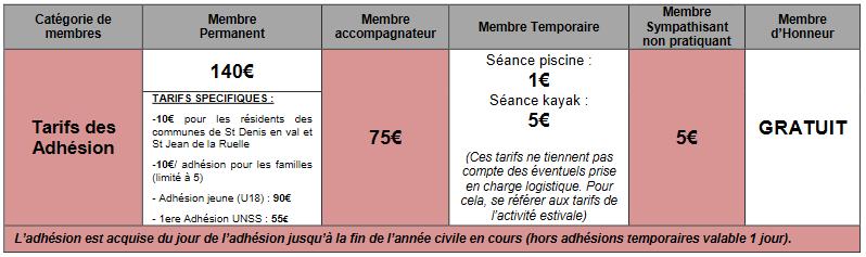 Tarif adhésion ACKVL 2021 2022